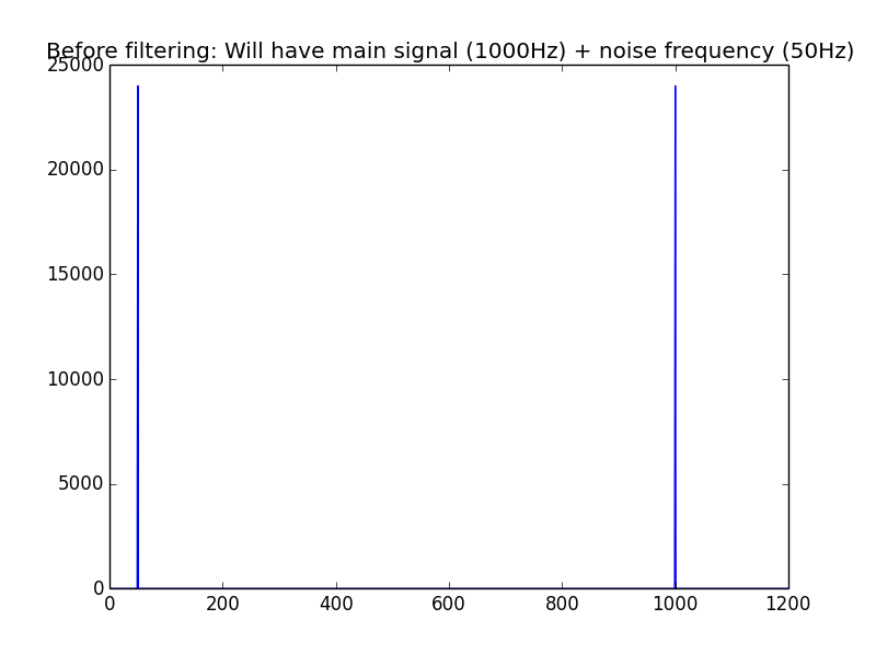 noisy2-1